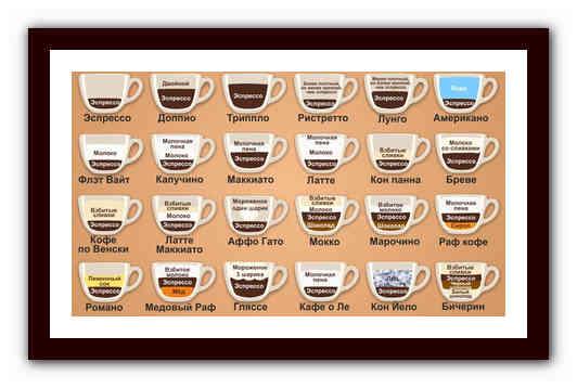 Влияние кофе на сперму | кофе и здоровье
