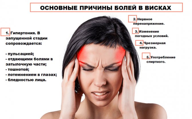 Кофе от головной боли: помогает или нет