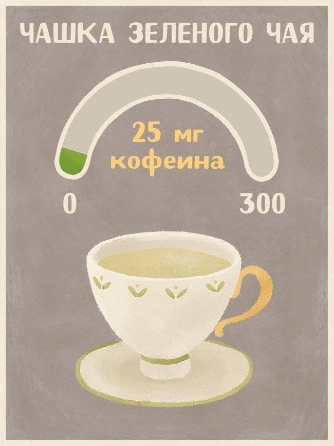 Топ 5 напитков без кофеина | vegguru