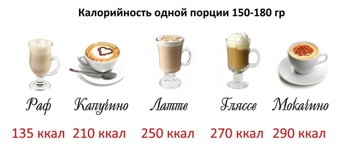 Кофе латте калорийность 300 мл