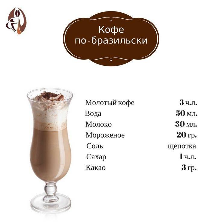 Кофе бреве (breve): понятие и рецепт в домашних условиях