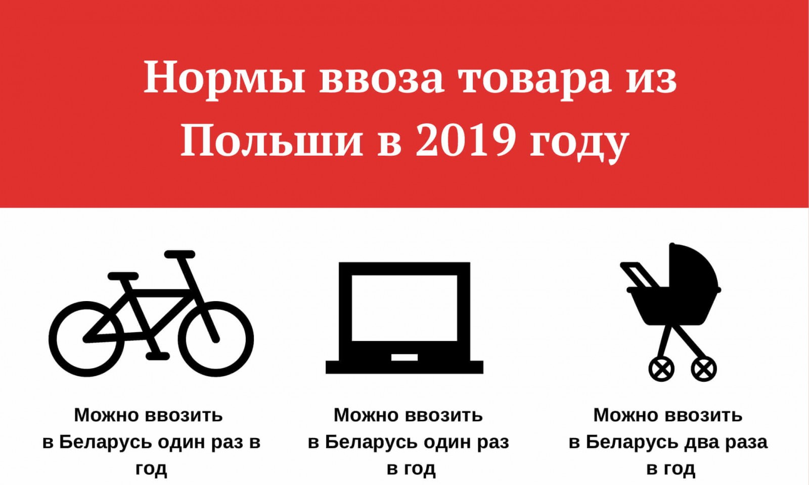 Таможенные правила россии в 2021 году на ввоз и вывоз товаров