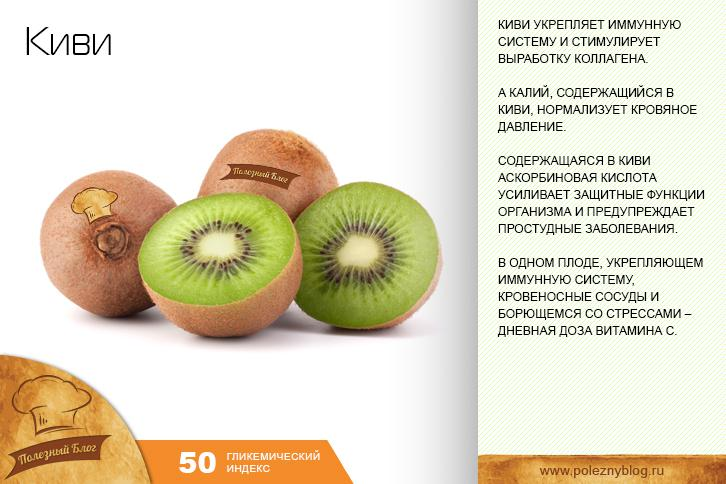 Киви фрукты польза и вред, состав и противопоказания, фото