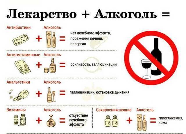 Совместимость кофе и алкоголя