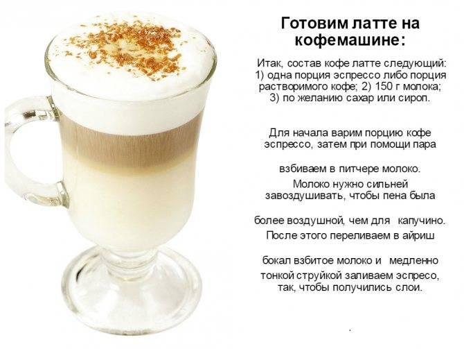 Как приготовить кофе латте в домашних условиях - рецепты