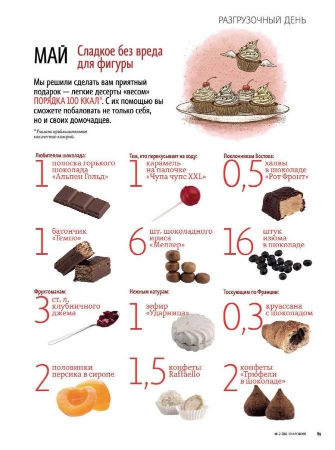 Таблица калорийности безалкогольных напитков