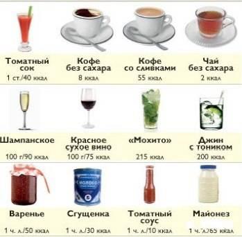 Миндальное молоко – польза и вред - свойстава и калорийность, польза и вред на your-diet.ru
