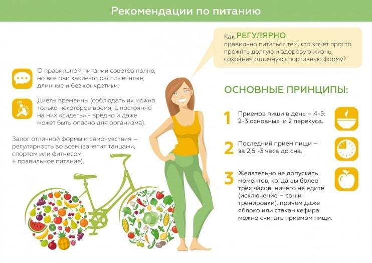 Как правильно пить кофе при похудении
