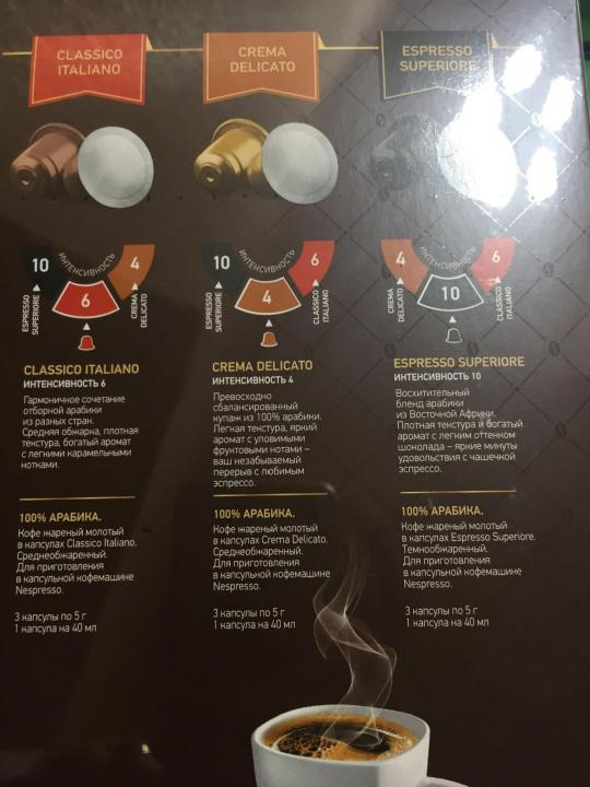 Виды кофеварки nespresso (неспрессо)   портал о компьютерах и бытовой технике