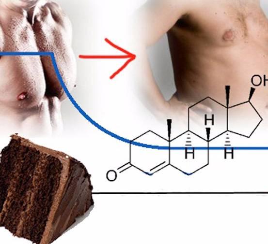 Кофе для мужчины: влияет ли на потенцию и уровень тестостерона, оказывает ли кофеин вред на организм