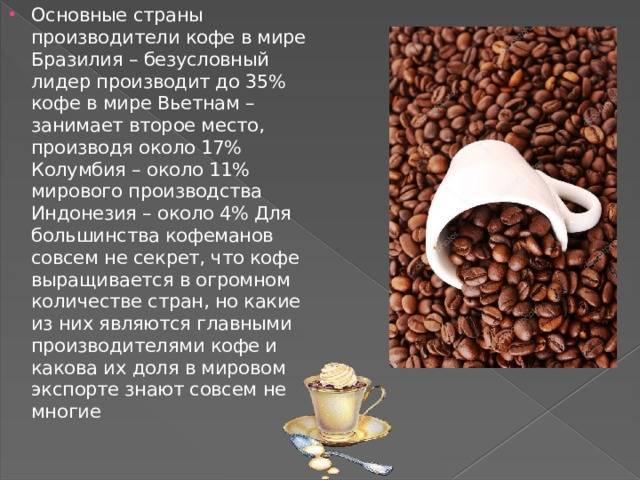 История кофе в мире от появления и до наших дней