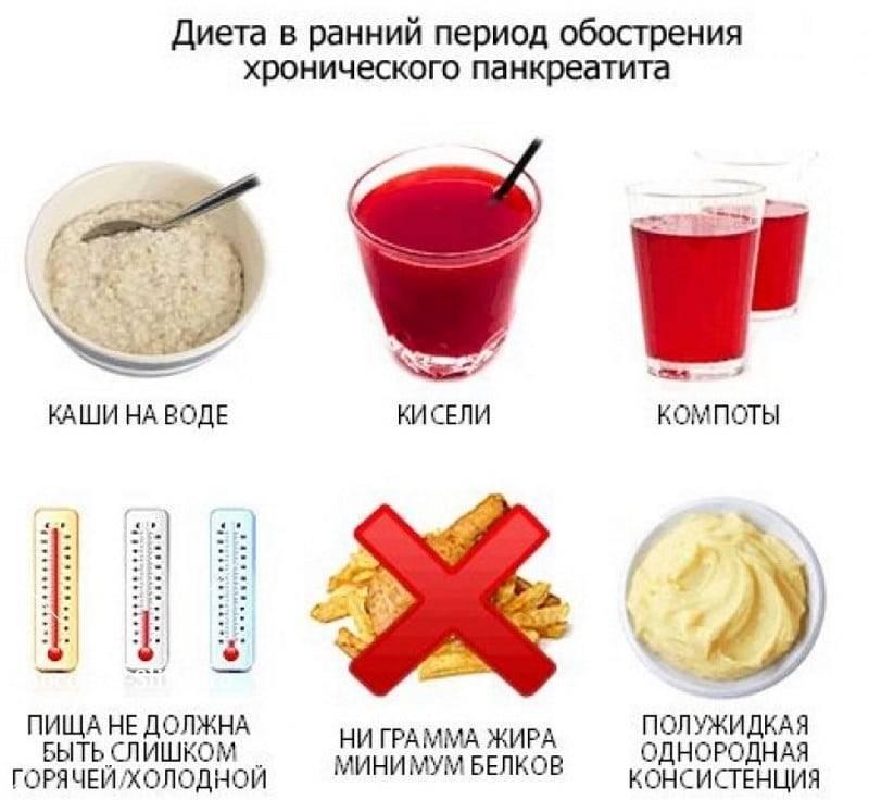 Диета при остром и хроническом панкреатите: какая, что можно есть и что нельзя
