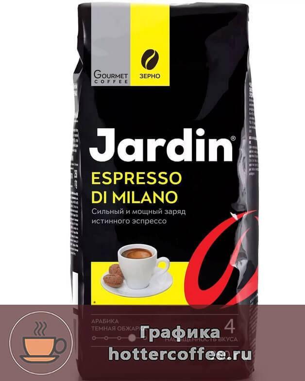 Кофе в зернах - рейтинг лучших и элитных сортов, как выбрать лучший для кофемашины и цены