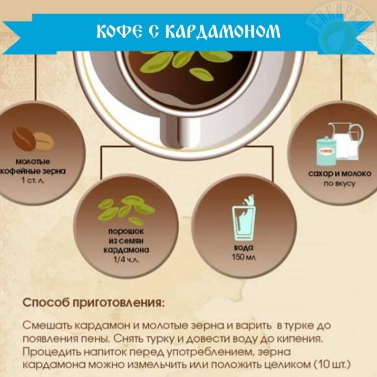 Кофе с кардамоном. рецепты приготовления.