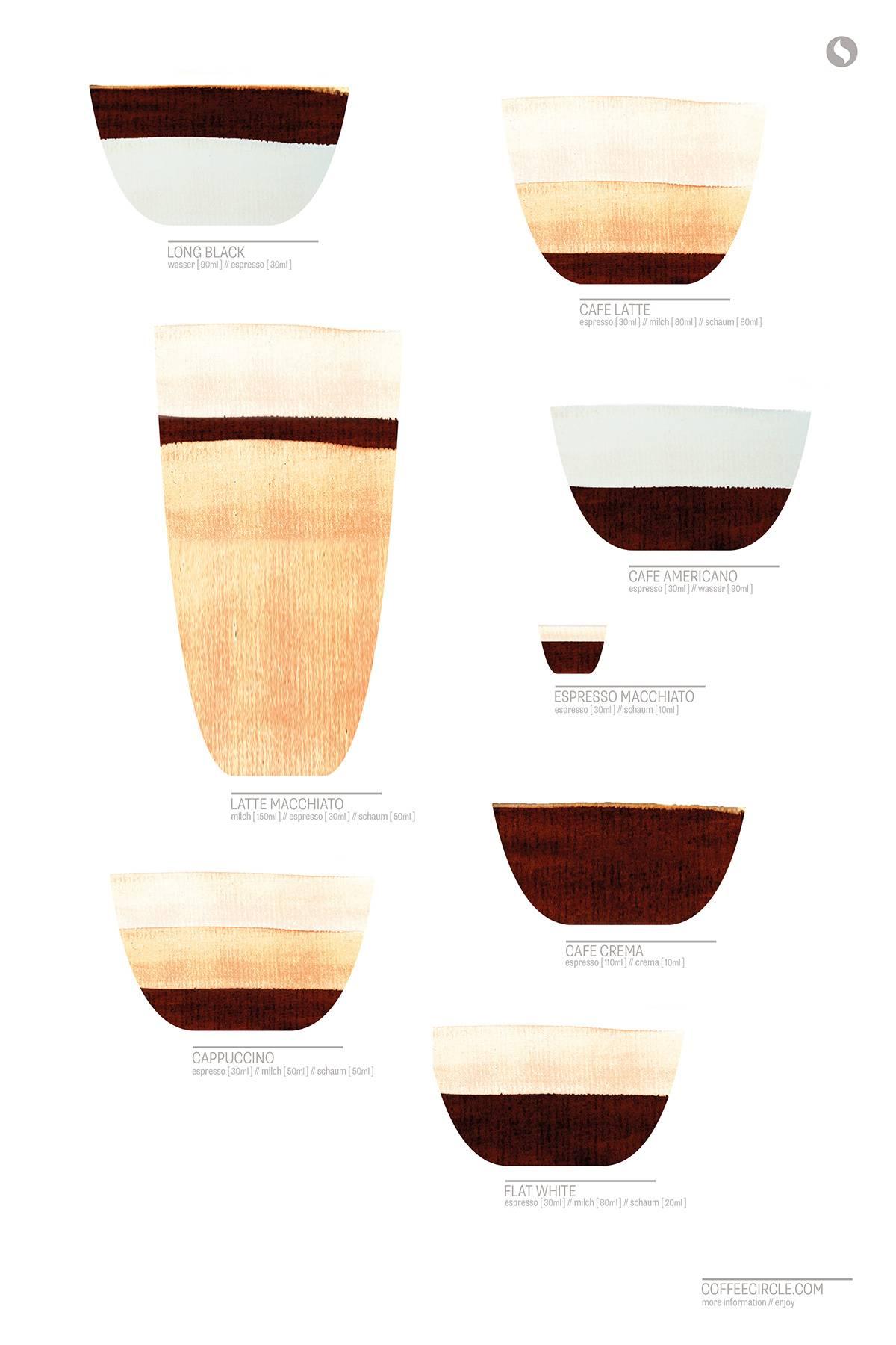 Кофе лунго: что это, рецепт, отличие от других видов кофе