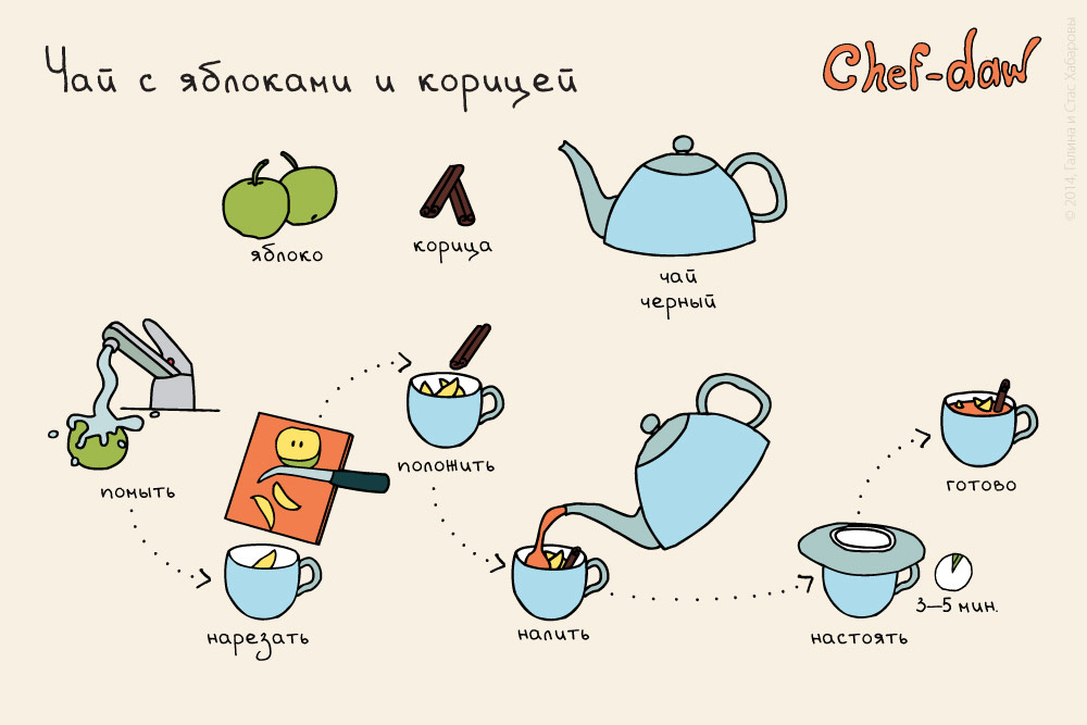 Необычный напиток из азии— кофе с чаем