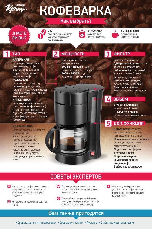 Капучино – рецепт и приготовление в домашних условиях