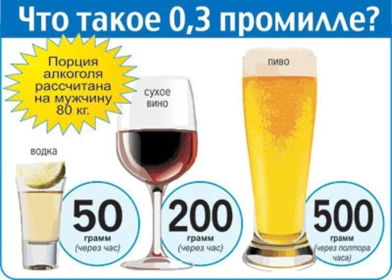 Есть ли в квасе алкоголь?