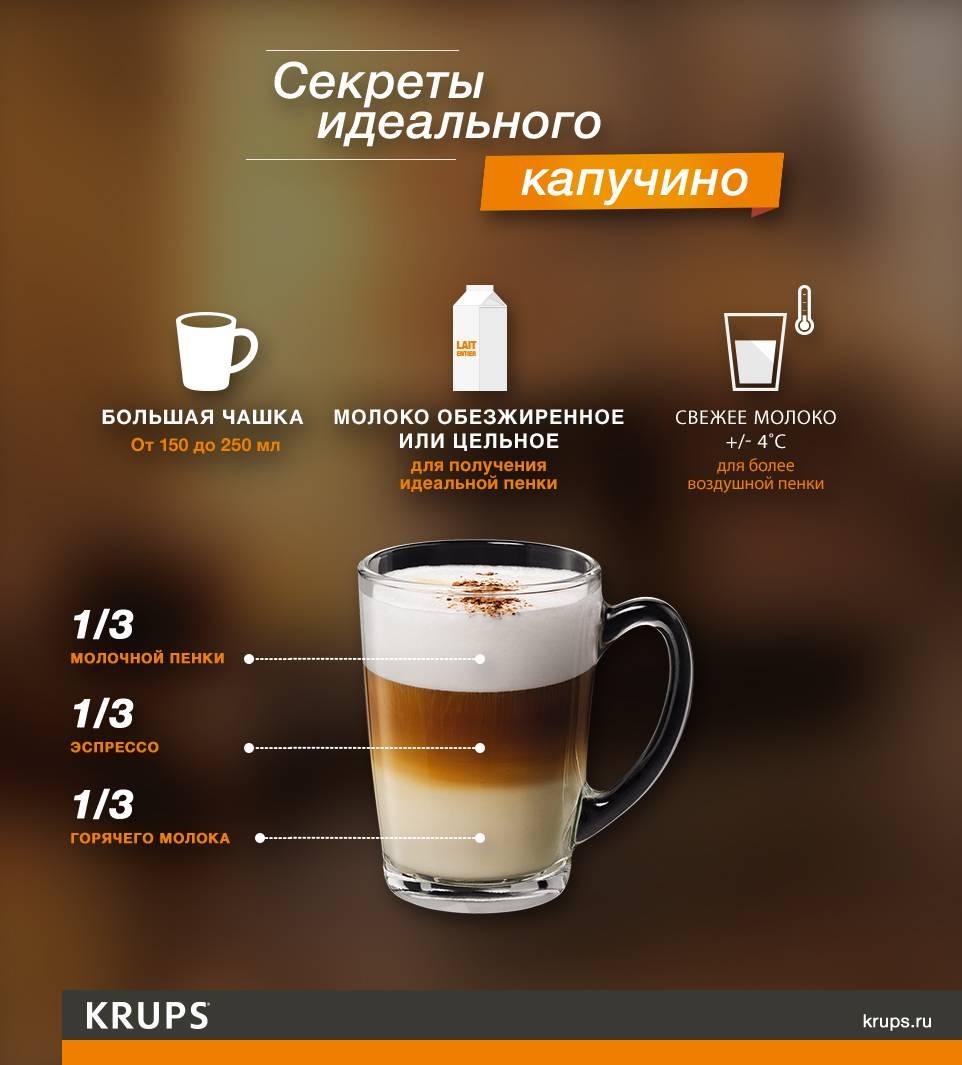 Разновидности кофейных кружек: что выбрать