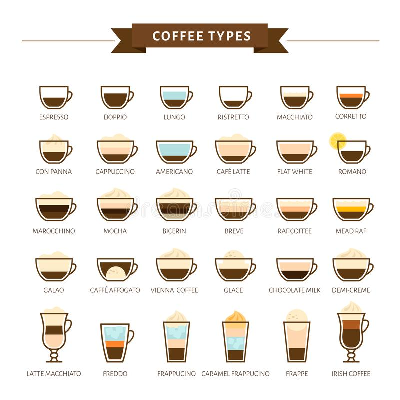 Кофе эспрессо: вкусные рецепты для приготовления в домашних условиях