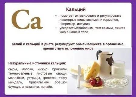 Кальций и спиртное: вымывают ли алкогольные напитки микроэлемент из организма? | medeponim.ru