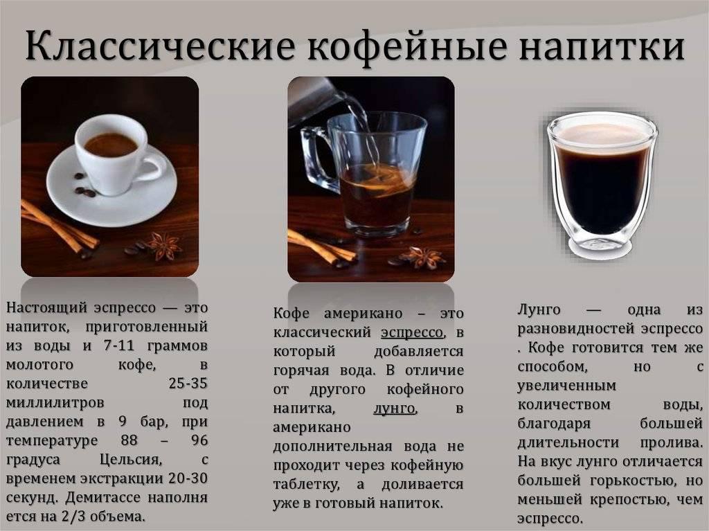 Рецепт кофе кон-панна - секрет приготовления с фото в домашних условиях