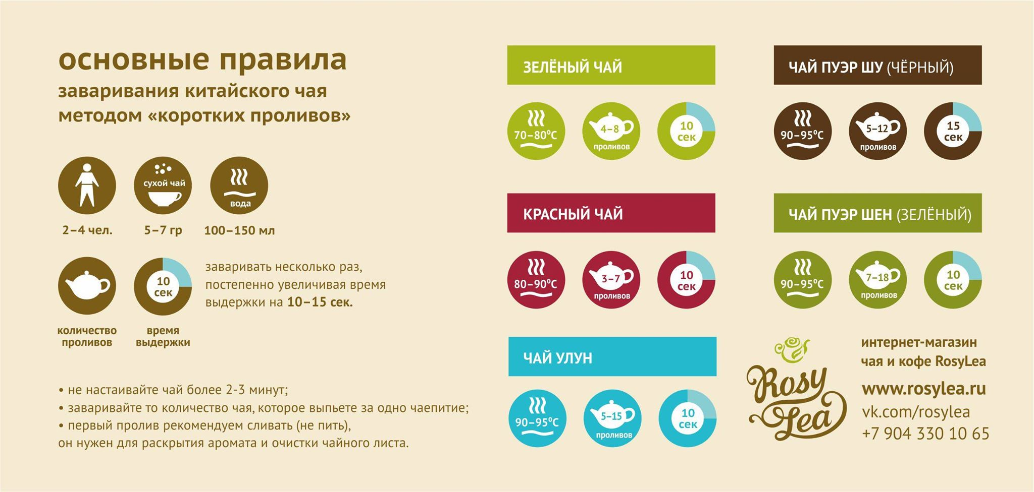 Лучшие сорта зеленого чая на 2021 год