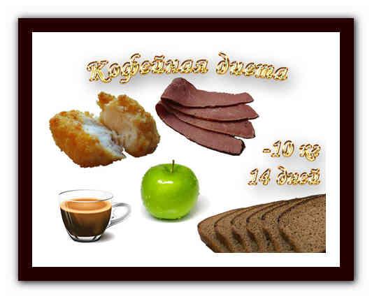 Молочная диета для похудения на 3, 5 и 7 дней: меню