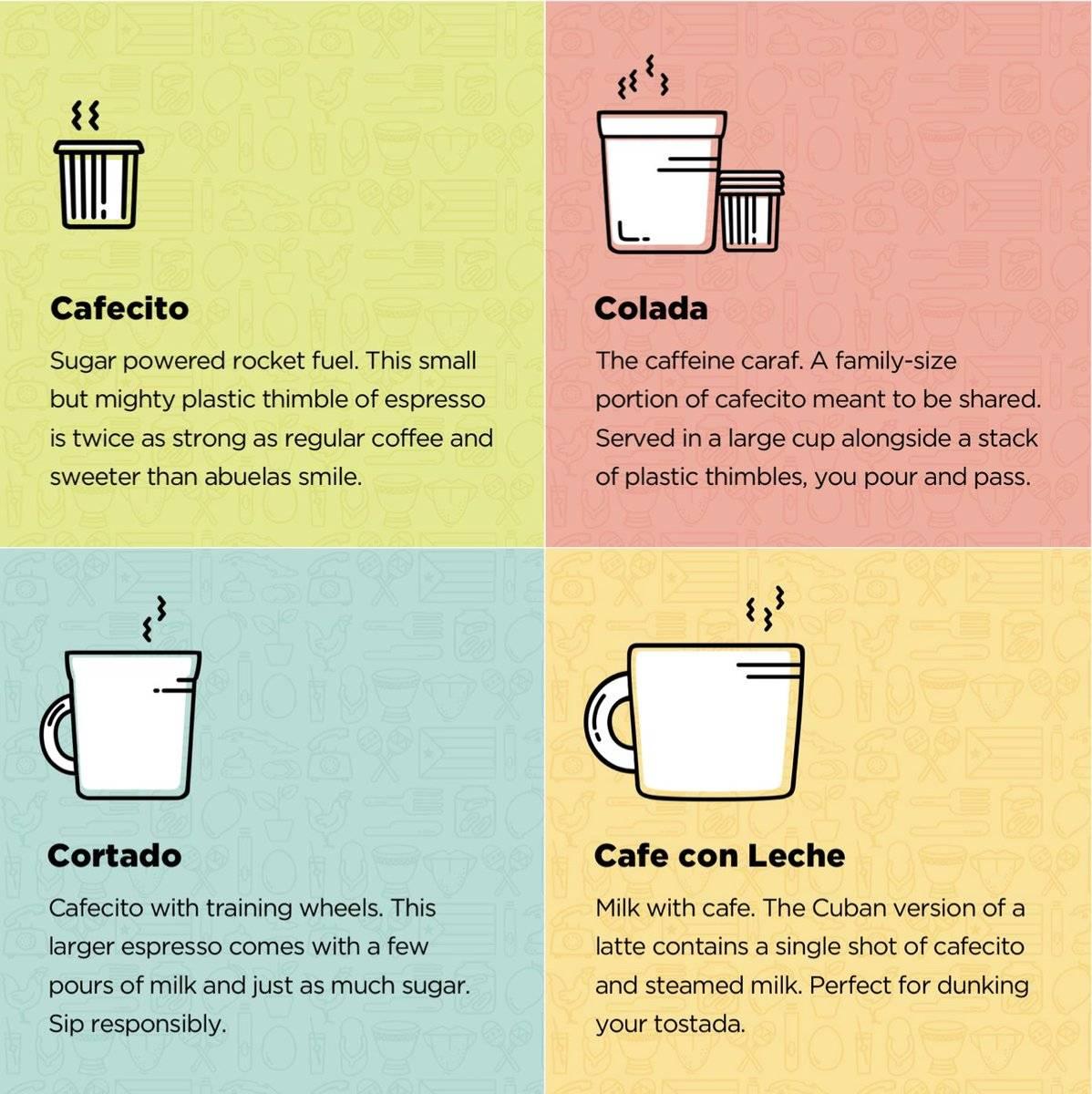 Маска из кофе для лица: 8 рецептов в домашних условиях и обзор 14 средств
