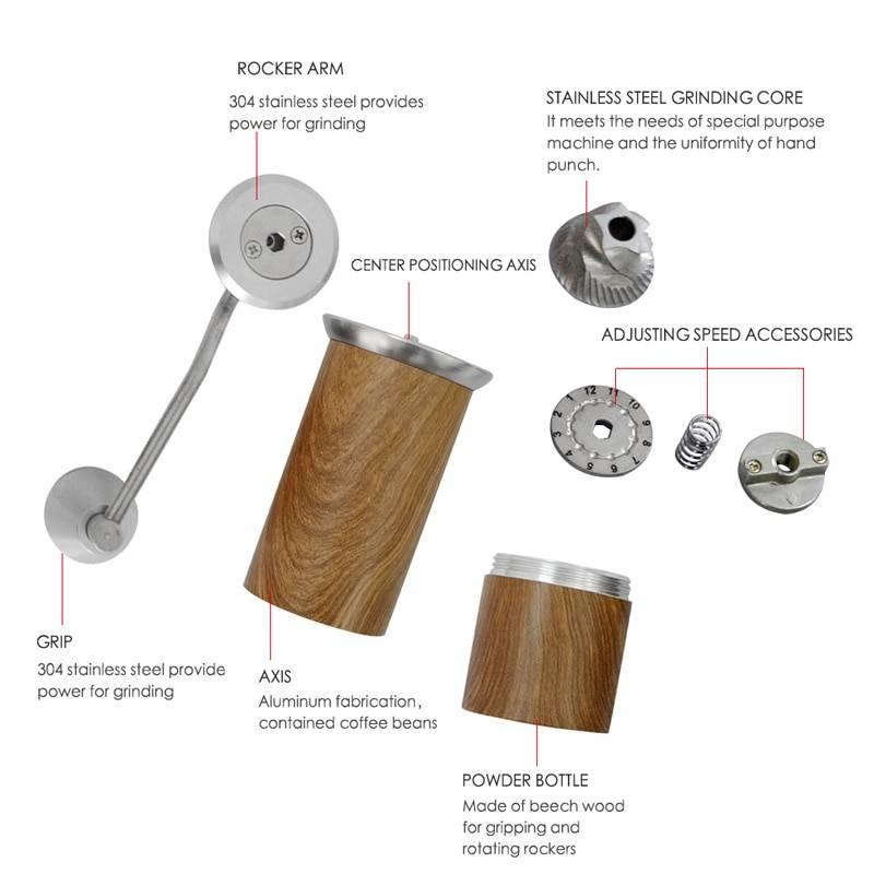 Ремонт кофемолки своими руками: как разобрать советские и современные модели и устранить поломку