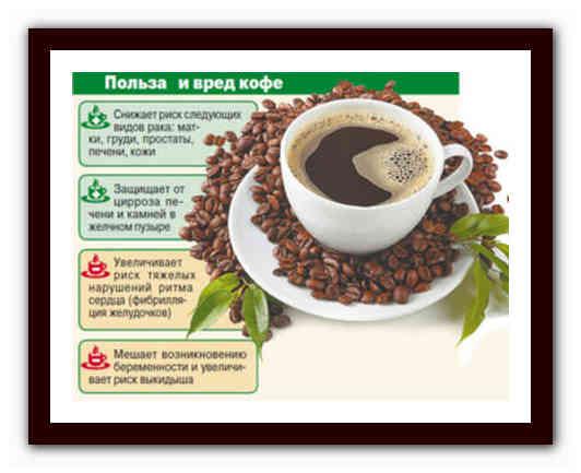 Кофе повышает или понижает артериальное давление у человека, советы гипертоникам
