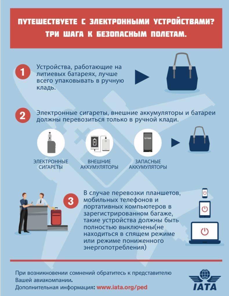 Что можно и что нельзя провозить в ручной клади в самолете. запрещенные предметы и нормы. совет на туристер.ру