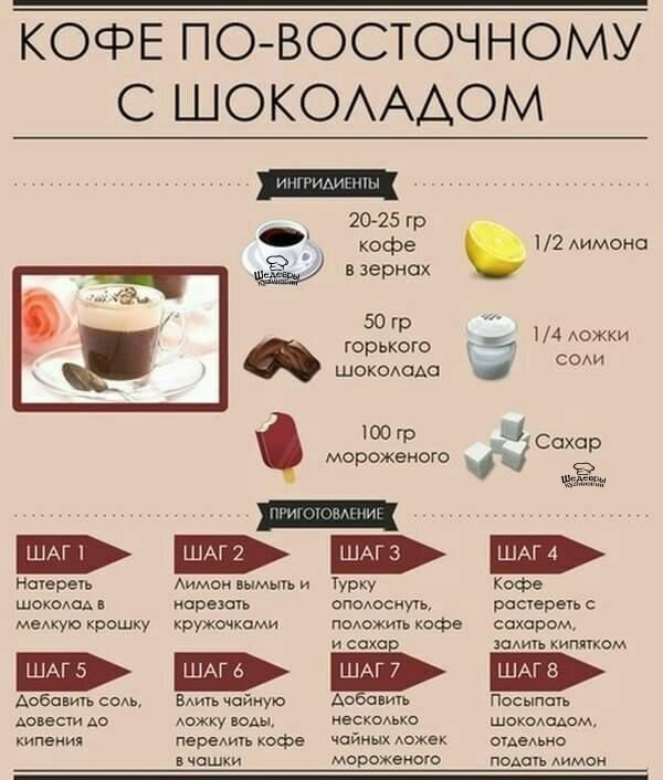 Рецепты кофе в кофемашине и виды кофе, способы приготовления