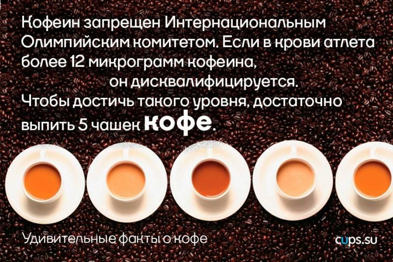 Мифы и правда о кофе и кофеине | все о кофе
