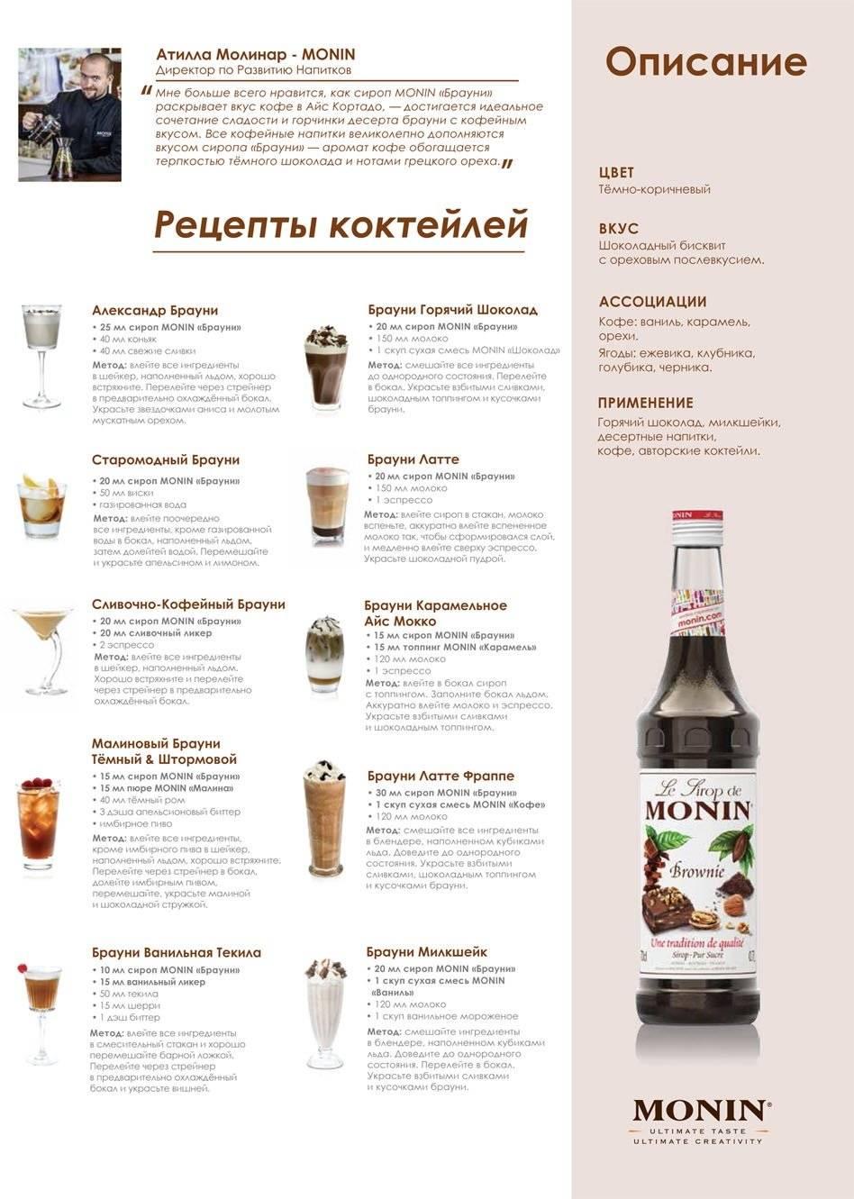 Кофе с алкоголем рецепты | портал о кофе