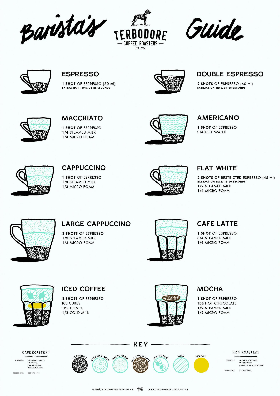 Маска из кофе для лица: домашнего приготовления или готовые средства?