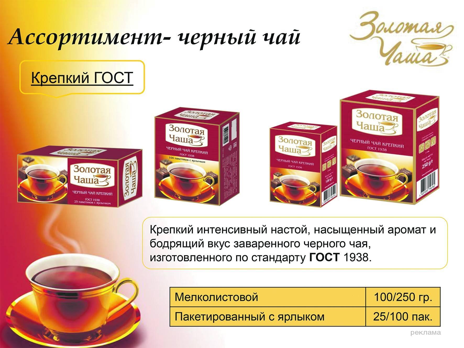 Срок хранения чая