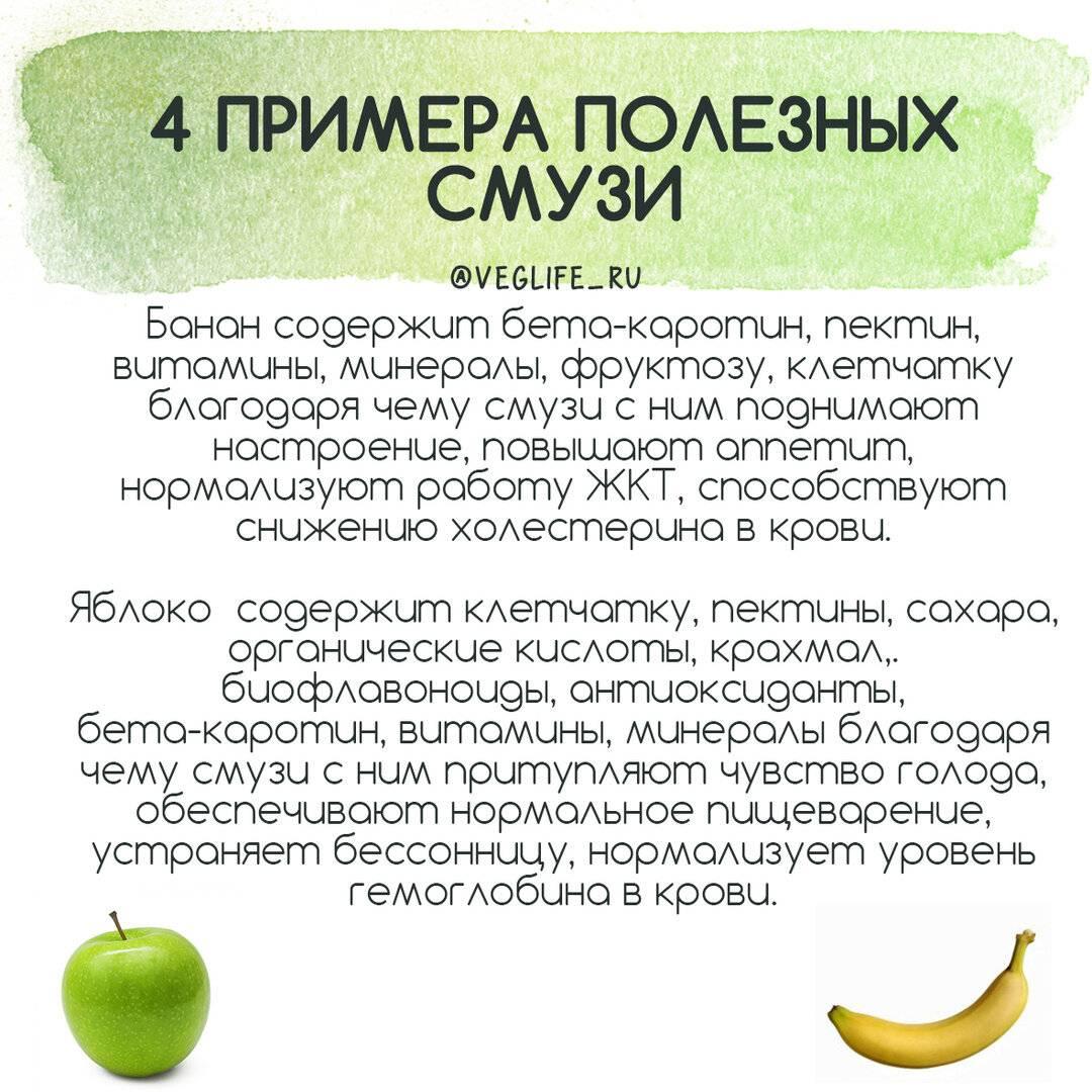 Смузи боул - 8 простых рецептов с фото
