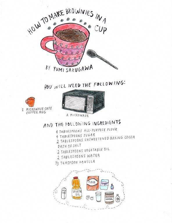 Как сварить кофе в микроволновке самостоятельно