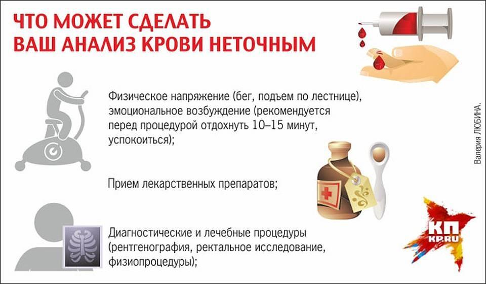 Общий анализ крови: показатели, нормы, подготовка