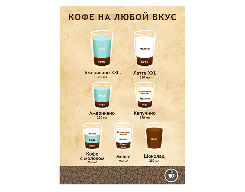 Что собой представляет Раф кофе, правила приготовления и подачи