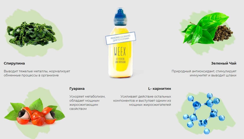 Продукты, которые задерживают воду в организме