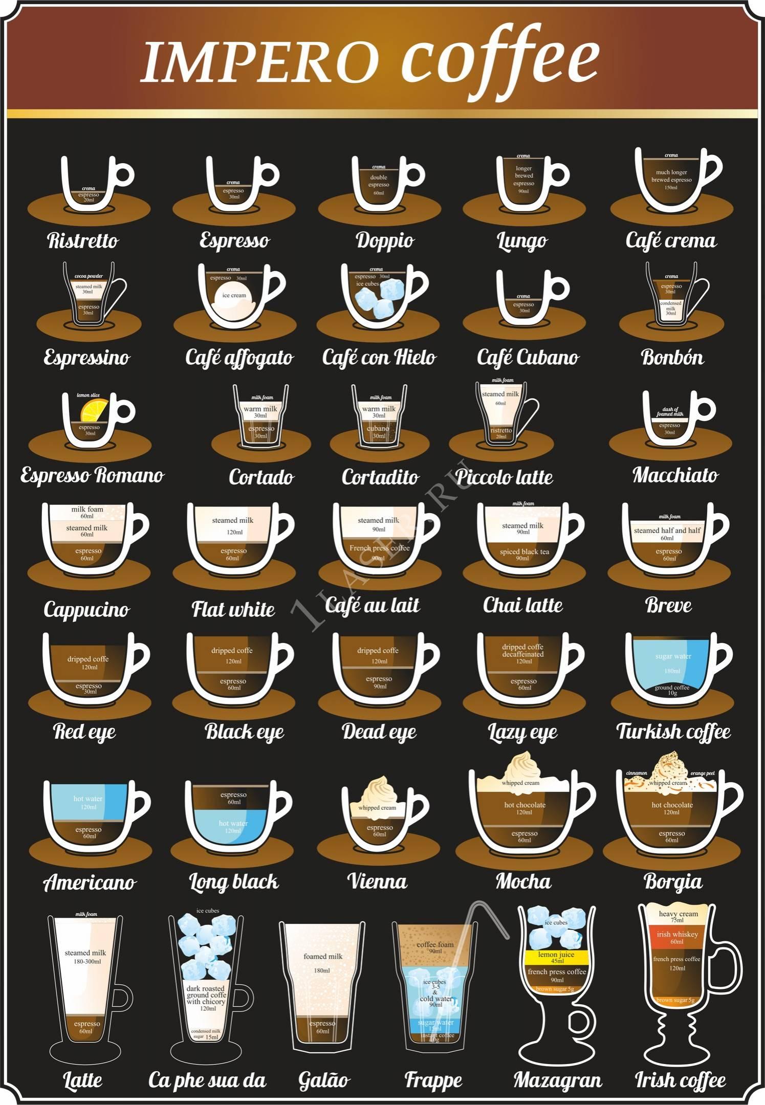 Рецепты кофе американо: как приготовить дома