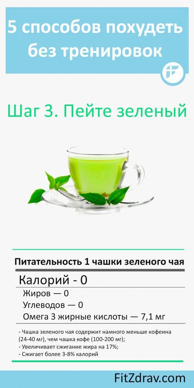 Зеленый чай для похудения - рецепты, диета, советы