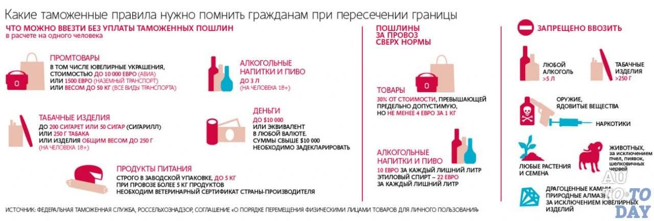 Сколько валюты можно ввозить в россию без декларации и с ней?