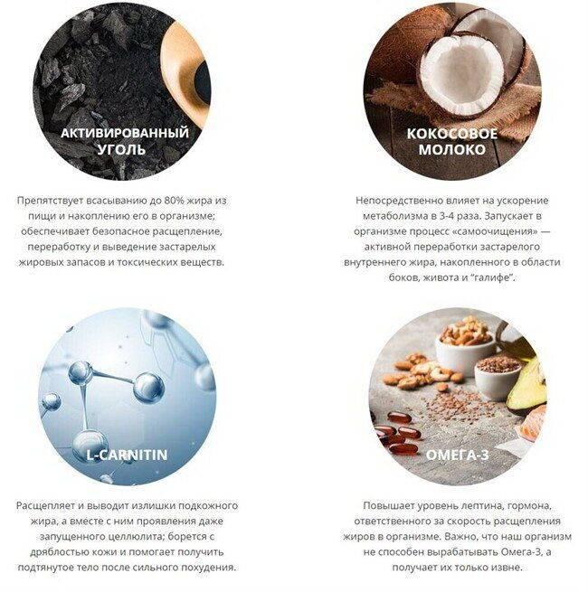 Угольный кофе «блэк латте» (black latte) для похудения