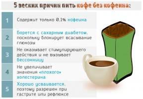 Есть ли в зеленом чае кофеин и как он может повлиять на состояние здоровья