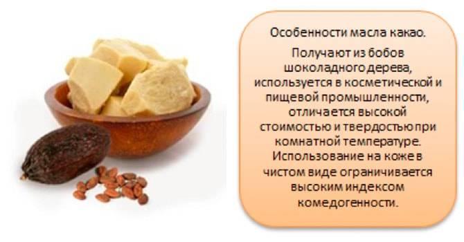 Как сделать масло какао от кашля в домашних условиях