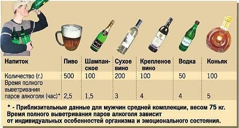 Квас: польза для организма и содержание алкоголя