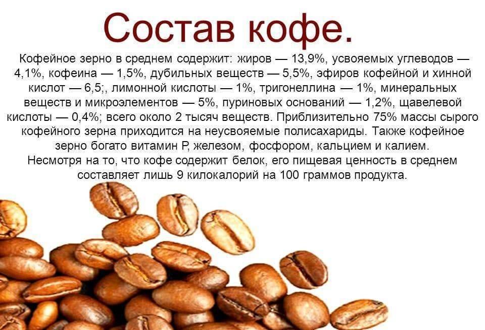 Передозировка кофеином: что будет, если выпить много кофе? | rvdku.ru